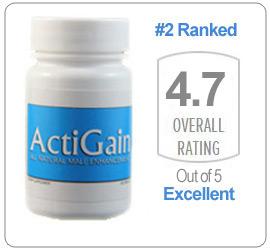 actigain-ratingpage
