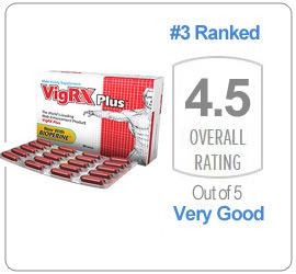 vigrxplus-ratingpage