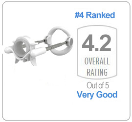 sizegentics-ratingpage