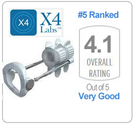x4labs-ratingpage