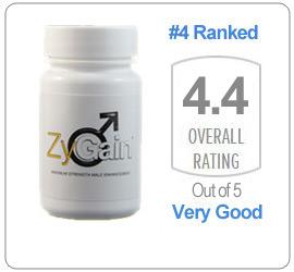 zygain-ratingpage